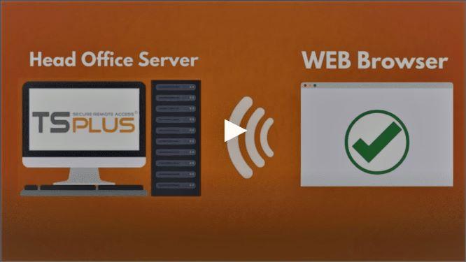 TSplus - видео презентация